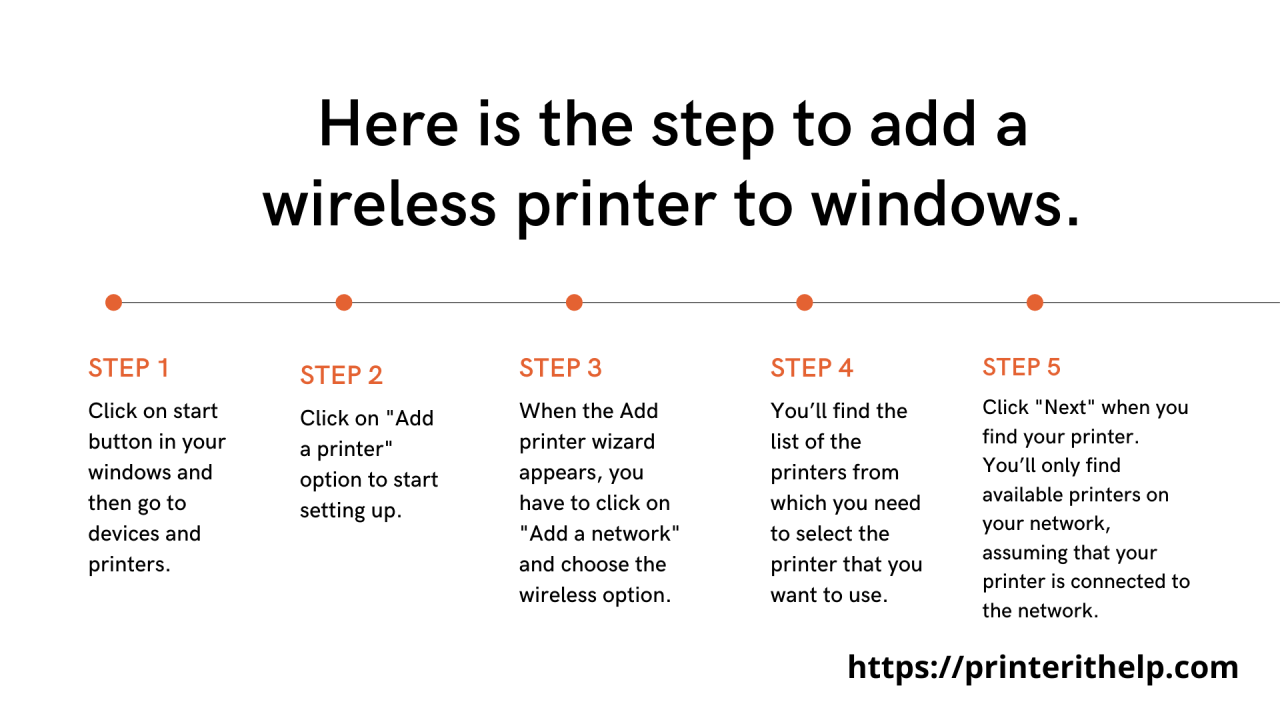 Printer IT Help  — Everything You Need To Know About Printer...